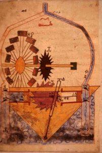 1-Al-Jazari, Reciprocating Pump from Water Wheel
